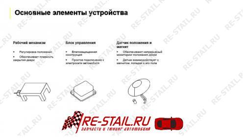 Автоматические доводчики дверей для автомобиля